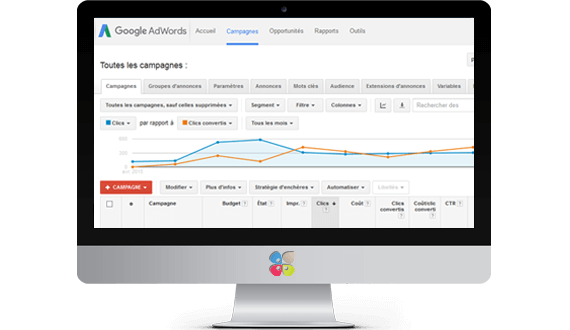 Ecran adwords